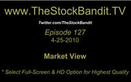 TSBTV#127 - Market View 4-25-2010